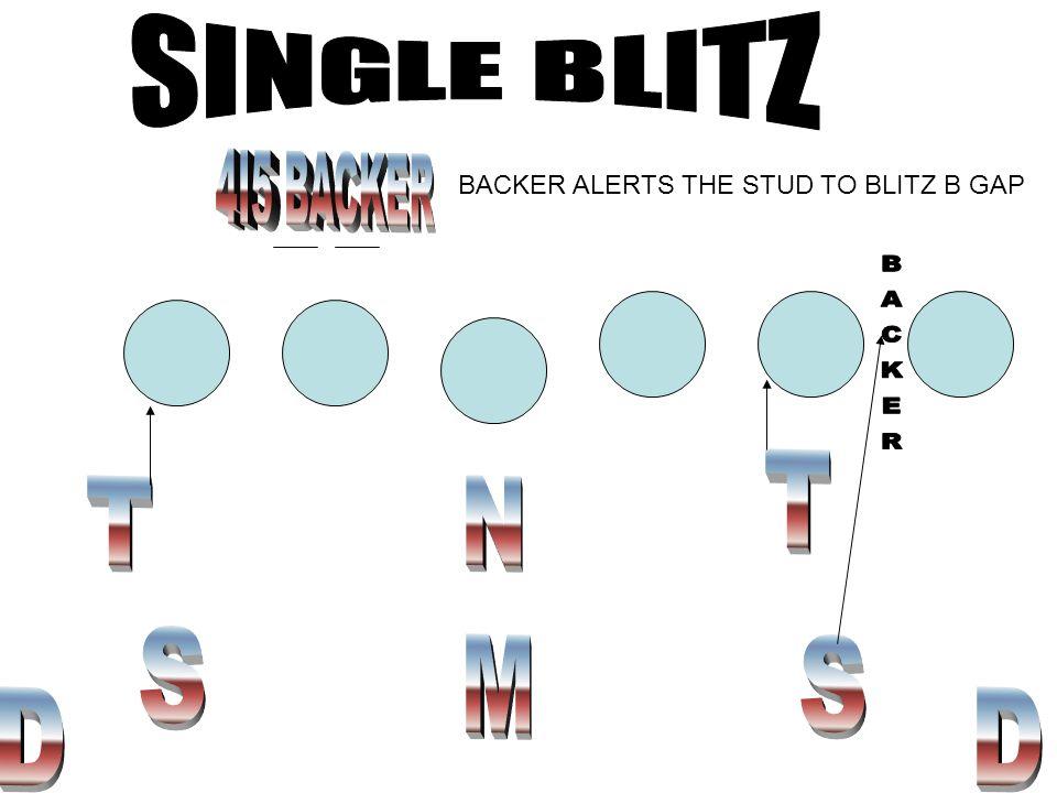 BACKER ALERTS THE STUD TO BLITZ B GAP