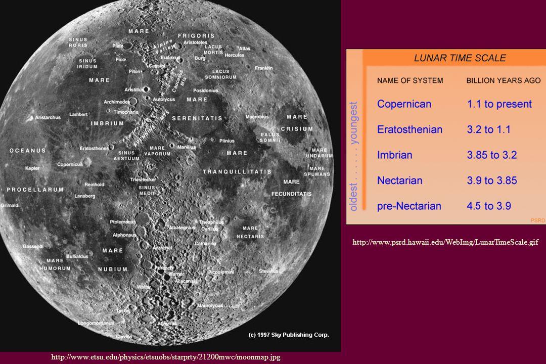 http://www.psrd.hawaii.edu/WebImg/LunarTimeScale.gif http://www.etsu.edu/physics/etsuobs/starprty/21200mwc/moonmap.jpg