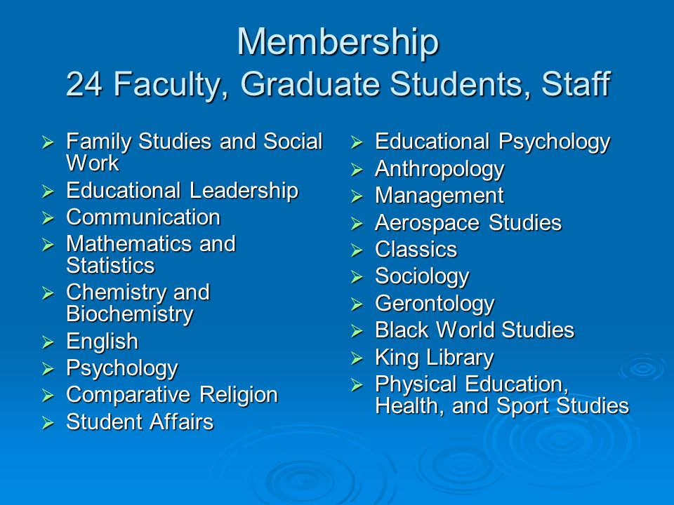 Membership 24 Faculty, Graduate Students, Staff  Family Studies and Social Work  Educational Leadership  Communication  Mathematics and Statistics  Chemistry and Biochemistry  English  Psychology  Comparative Religion  Student Affairs  Educational Psychology  Anthropology  Management  Aerospace Studies  Classics  Sociology  Gerontology  Black World Studies  King Library  Physical Education, Health, and Sport Studies