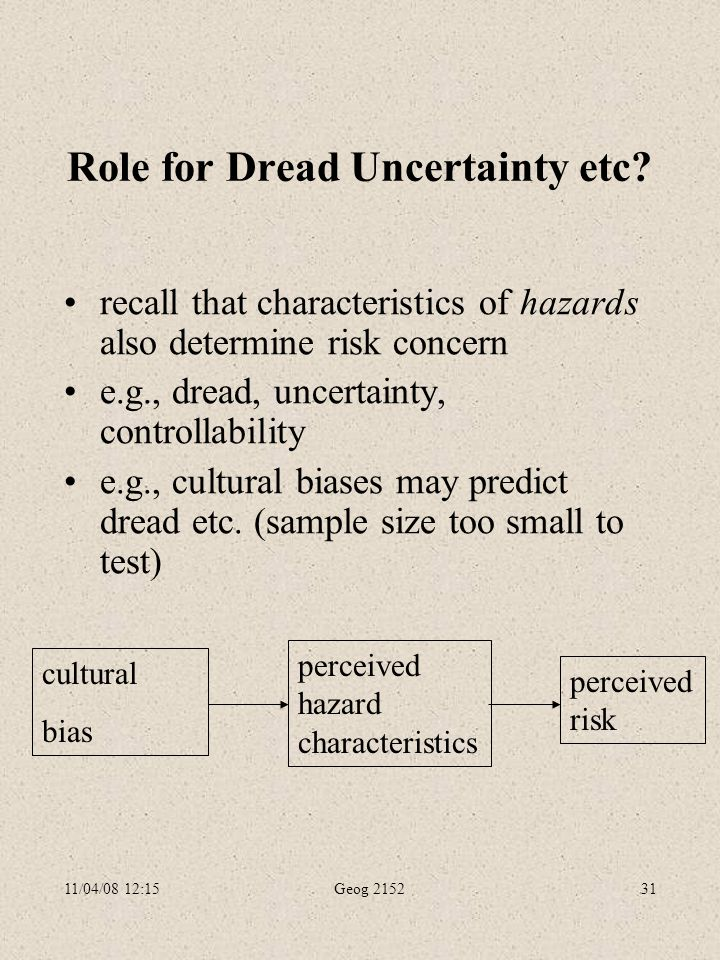 11/04/08 12:15Geog 215231 Role for Dread Uncertainty etc.