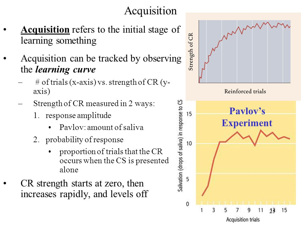 Pavlov's Experiment 25 Acquisition refers to the initial stage of learning something Acquisition can be tracked by observing the learning curve – # of trials (x-axis) vs.