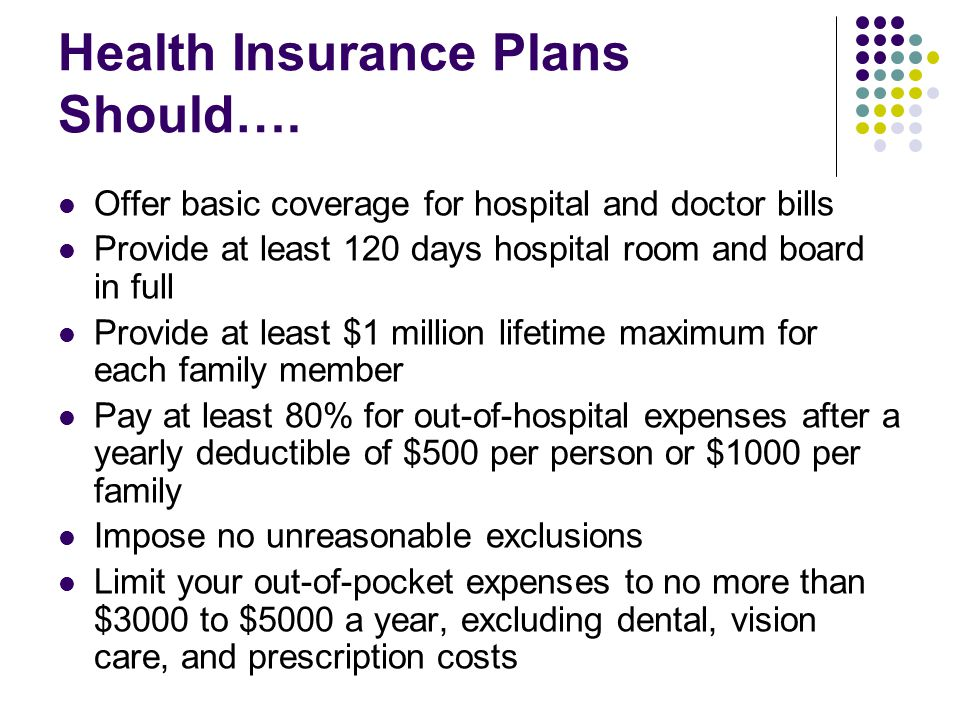Health Insurance Plans Should…. Offer basic coverage for hospital and doctor bills Provide at least 120 days hospital room and board in full Provide a