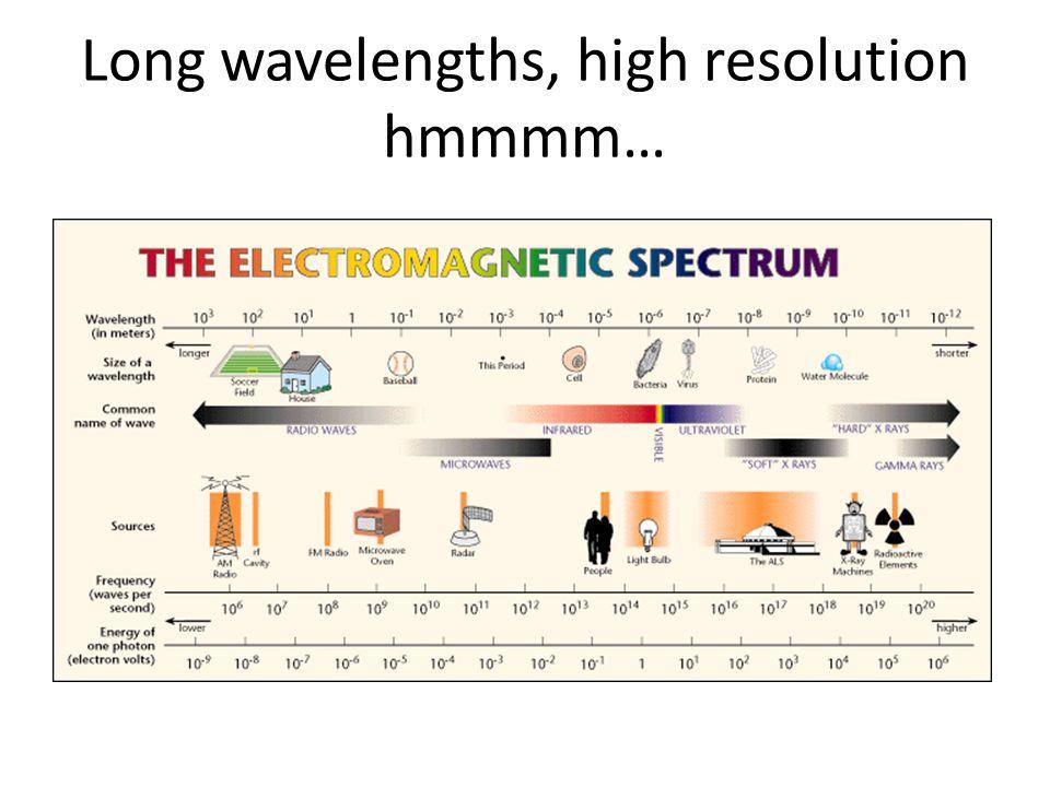 Long wavelengths, high resolution hmmmm…