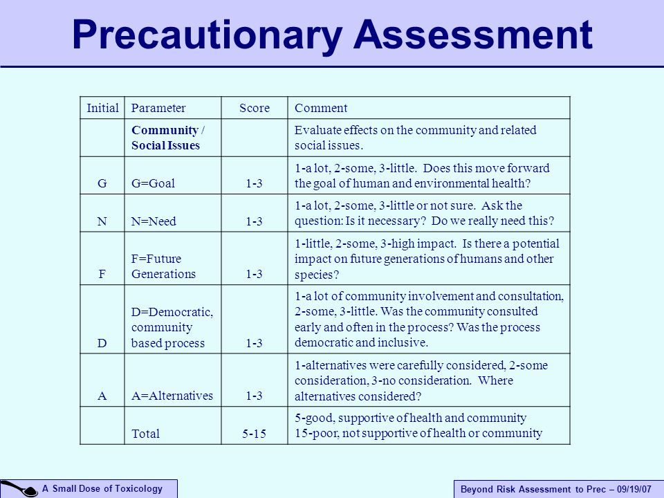 A Small Dose of Toxicology Beyond Risk Assessment to Prec – 09/19/07 Precautionary Assessment InitialParameterScoreComment Community / Social Issues Evaluate effects on the community and related social issues.