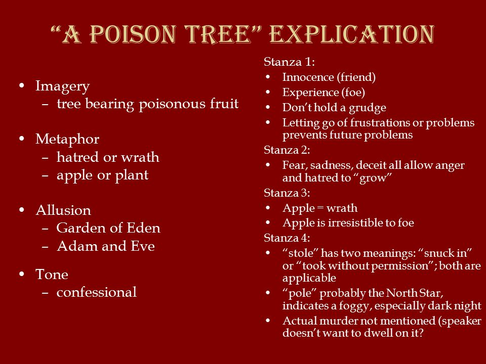 A Poison Tree Explication Stanza 1: Innocence (friend) Experience (foe) Don't hold a grudge Letting go of frustrations or problems prevents future problems Stanza 2: Fear, sadness, deceit all allow anger and hatred to grow Stanza 3: Apple = wrath Apple is irresistible to foe Stanza 4: stole has two meanings: snuck in or took without permission ; both are applicable pole probably the North Star, indicates a foggy, especially dark night Actual murder not mentioned (speaker doesn't want to dwell on it.
