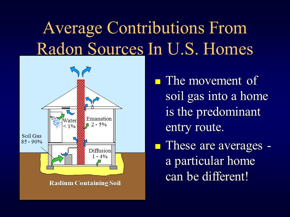 Radon Gas Spatial Distribution Radon enters from beneath foundation and travels upward.