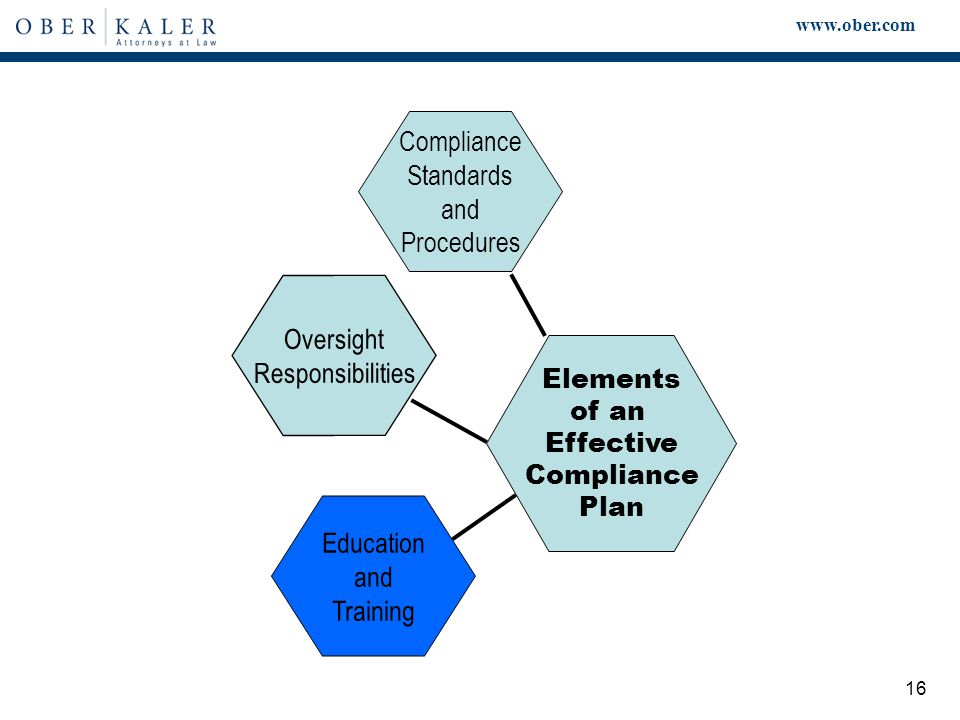 www.ober.com 16 Elements of an Effective Compliance Plan Compliance Standards and Procedures Education and Training Oversight Responsibilities