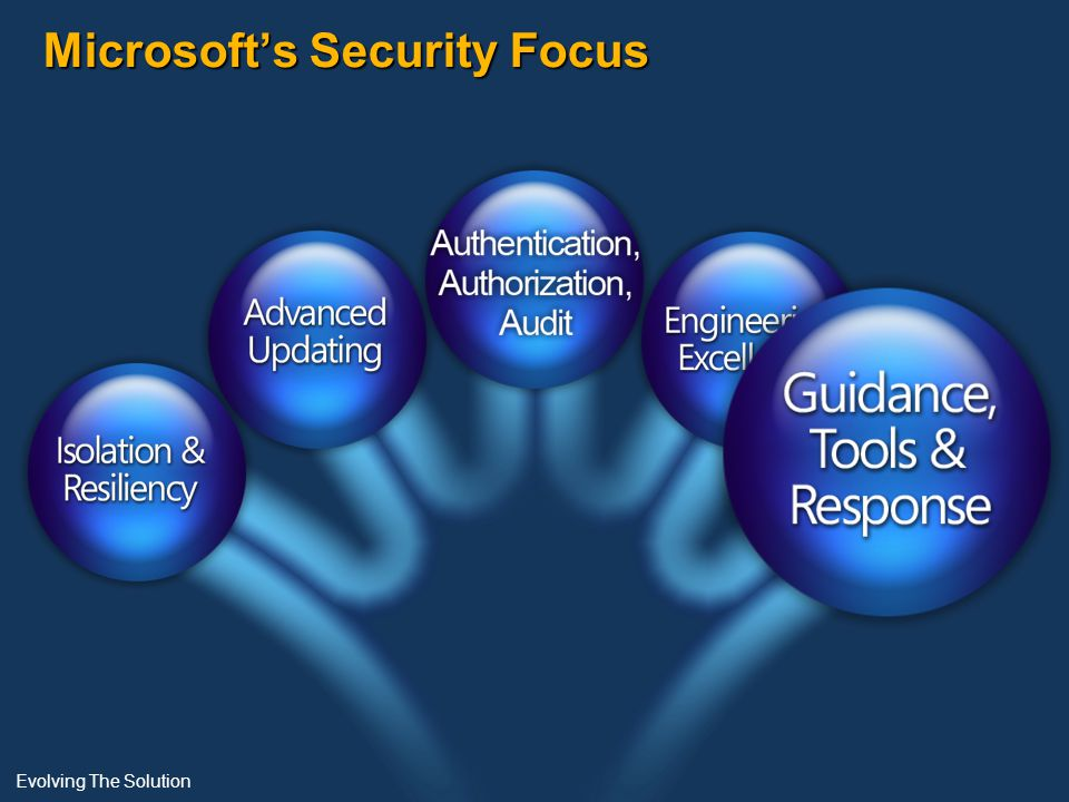Evolving The Solution Microsoft's Security Focus