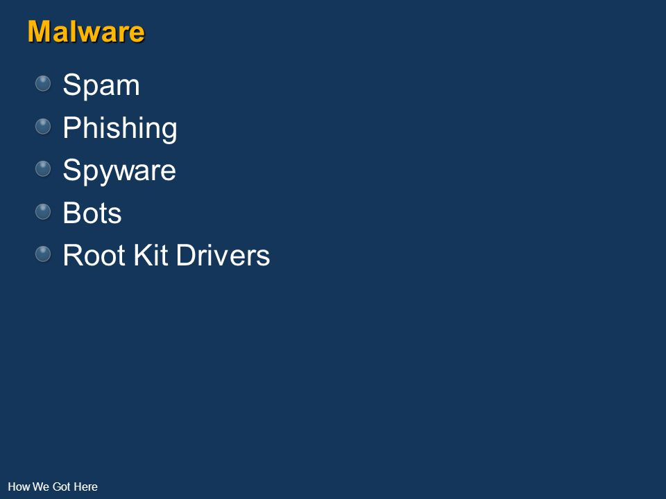 Malware Spam Phishing Spyware Bots Root Kit Drivers How We Got Here