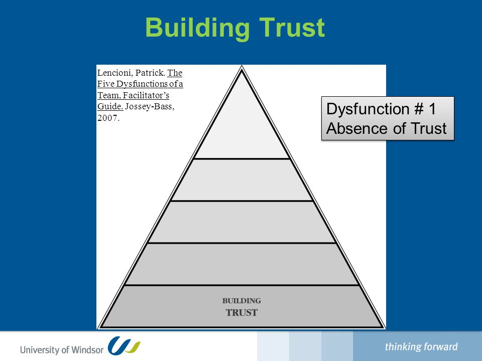 Building Trust Trust is the foundation of teamwork Building trust takes time Trust must be maintained over time
