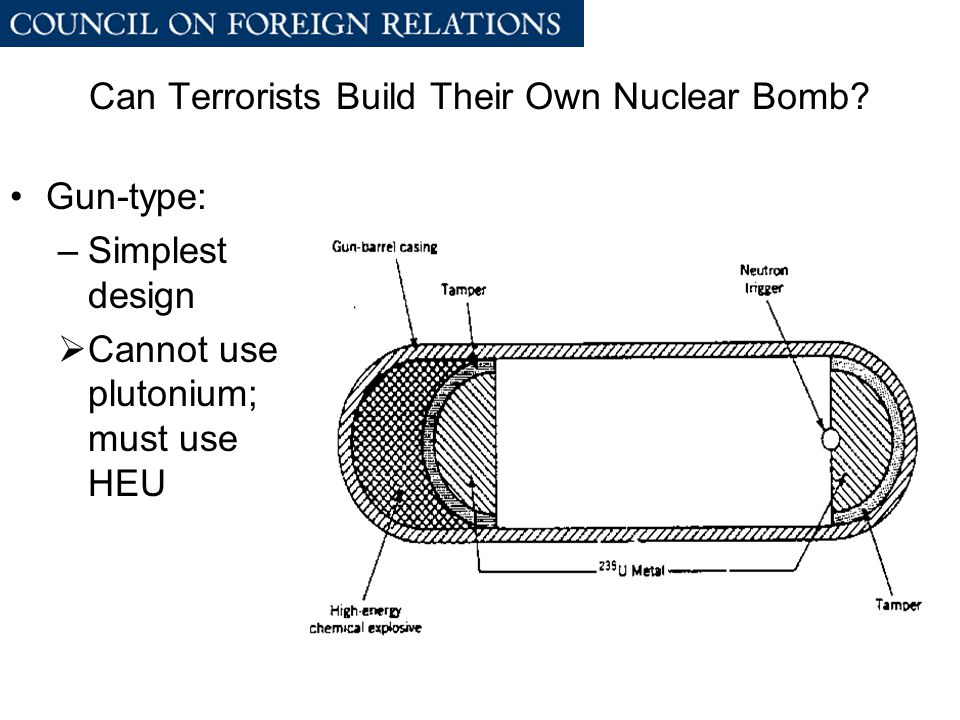 Can Terrorists Build Their Own Nuclear Bomb.