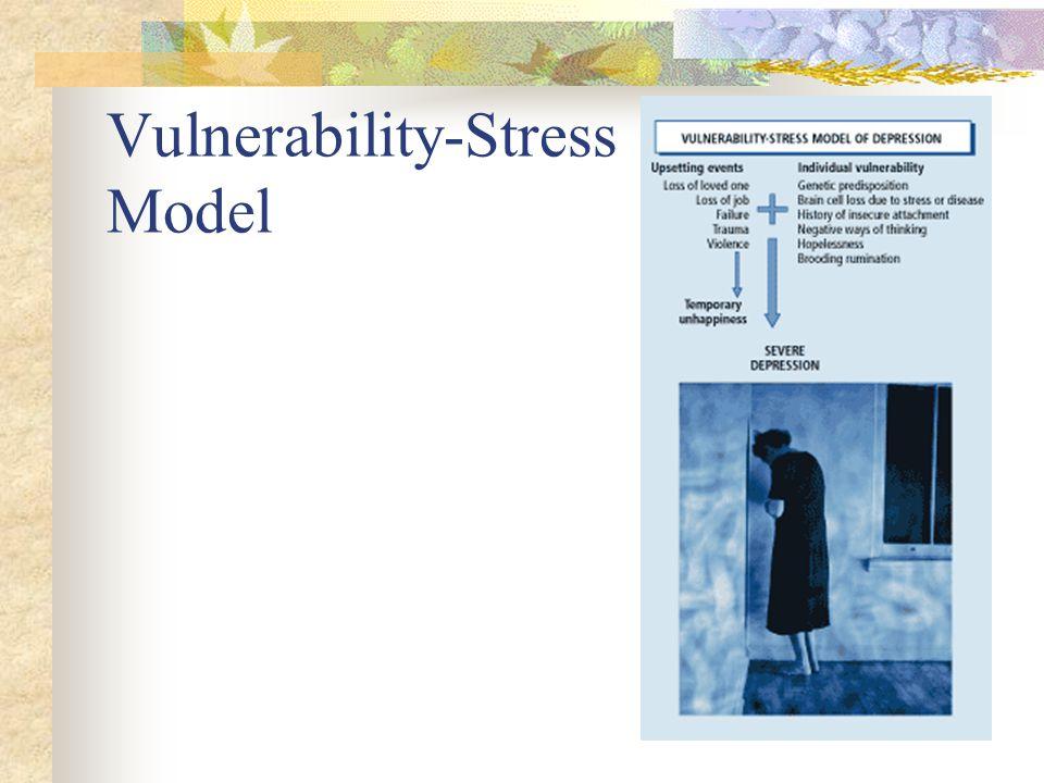 Vulnerability-Stress Model