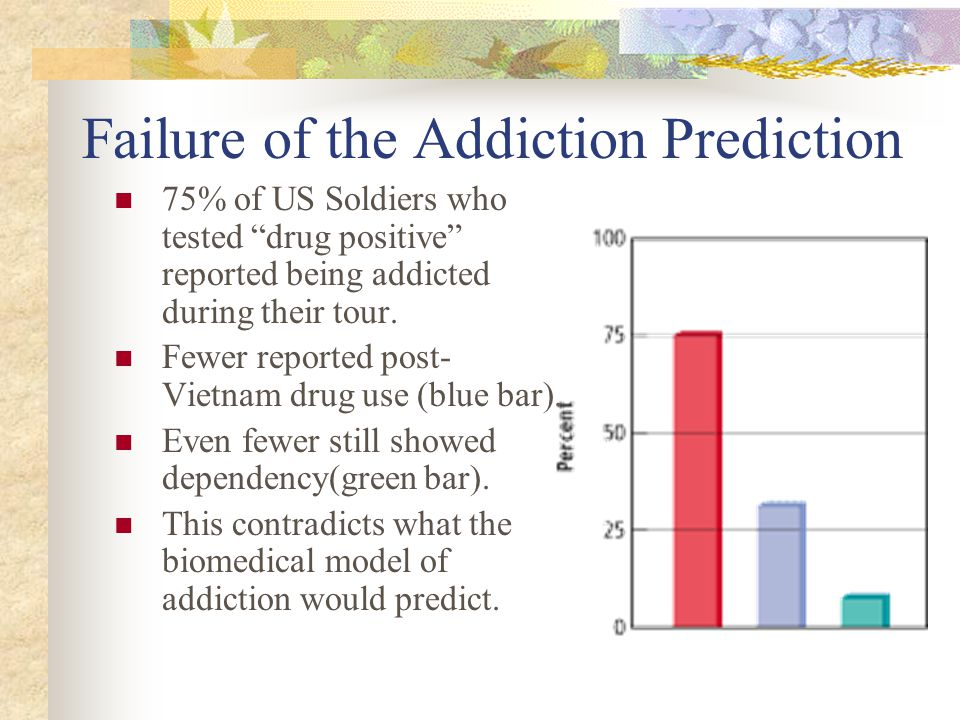 """Failure of the Addiction Prediction 75% of US Soldiers who tested """"drug positive"""" reported being addicted during their tour. Fewer reported post- Viet"""