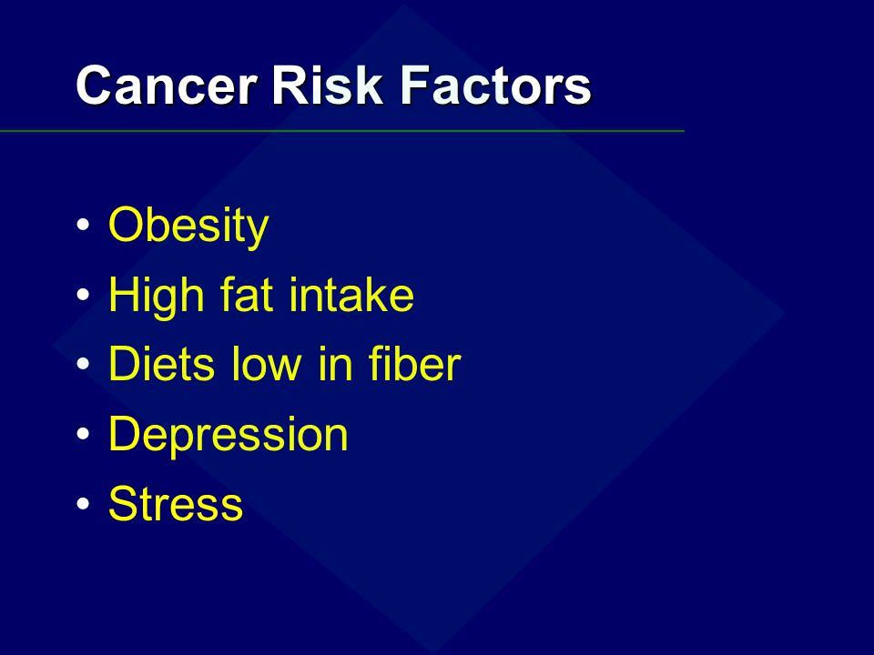 Cancer Risk Factors Obesity High fat intake Diets low in fiber Depression Stress