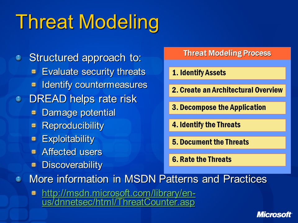 MSDN Security Checklists Great tool to identify threats http://msdn.microsoft.com/library/en- us/dnnetsec/html/CL_SecRevi.asp http://msdn.microsoft.com/library/en- us/dnnetsec/html/CL_SecRevi.asp