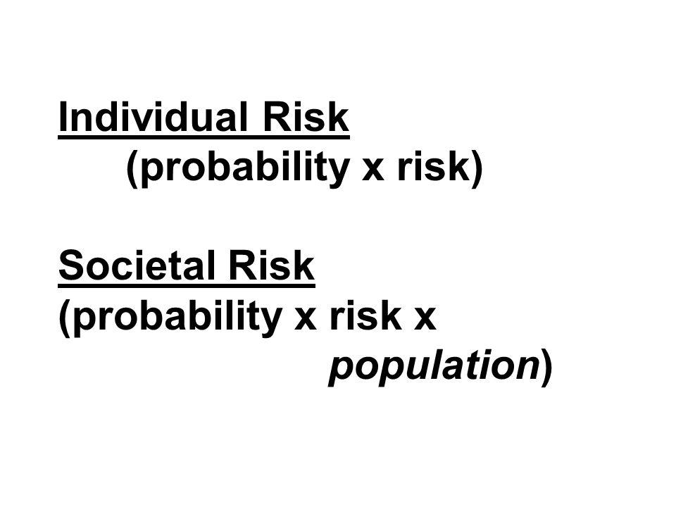 Individual Risk (probability x risk) Societal Risk (probability x risk x population)