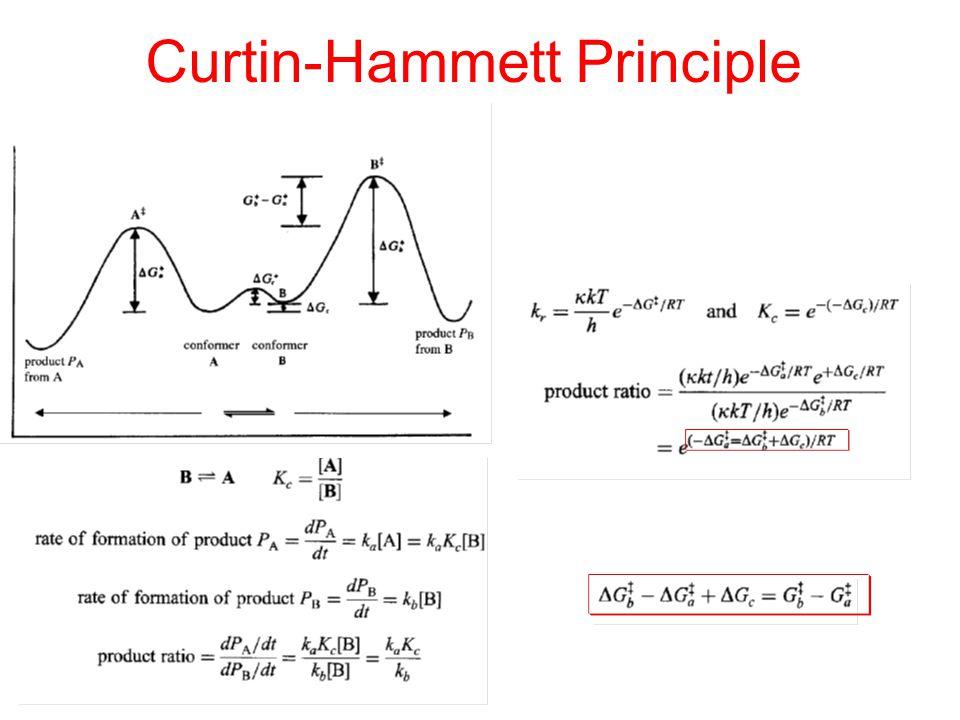 Curtin-Hammett Principle