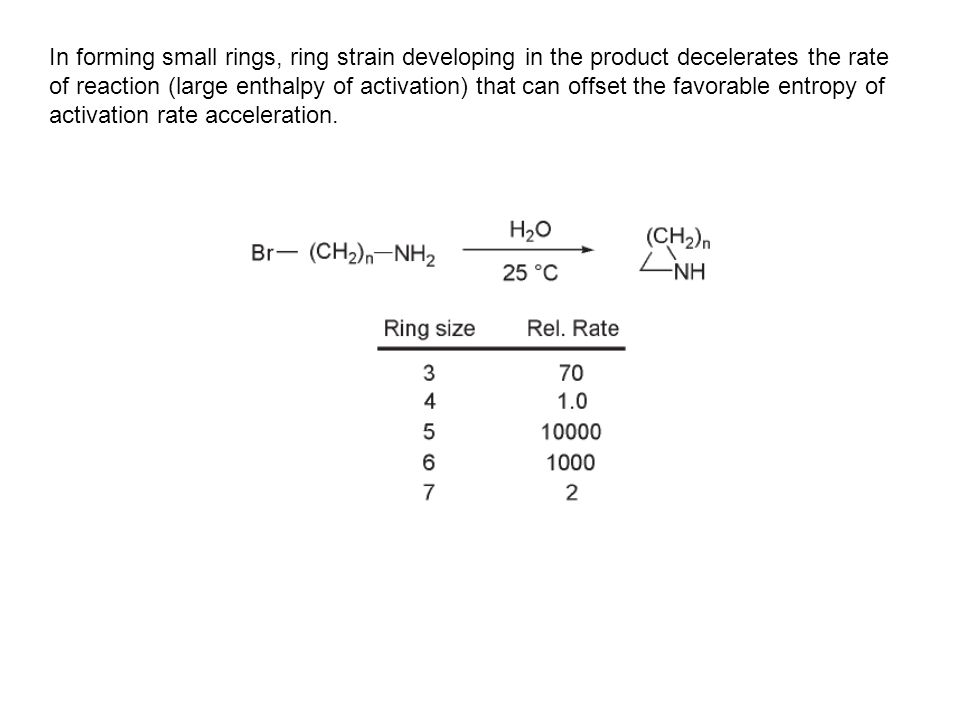 In forming small rings, ring strain developing in the product decelerates the rate of reaction (large enthalpy of activation) that can offset the favorable entropy of activation rate acceleration.