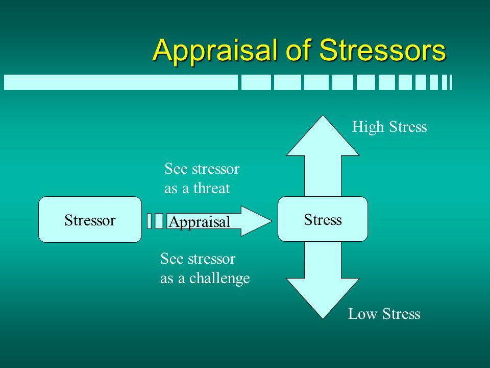 Stressor High Stress Low Stress Stress Appraisal See stressor as a challenge See stressor as a threat Appraisal of Stressors