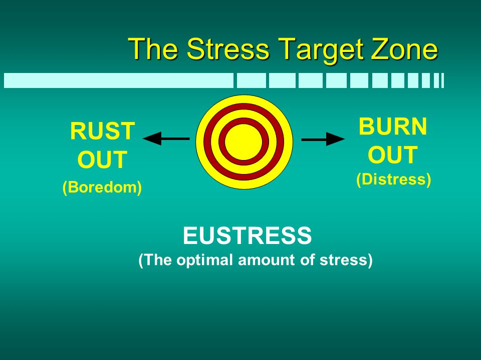 Stress Continuum n Rust Out (Boredom) –Fatigue, frustration, dissatisfaction n Eustress –Creativity, problem solving, change, satisfaction n Burn Out (Distress) –Over-stimulation, ineffective problem solving, exhaustion, illness, low self-esteem