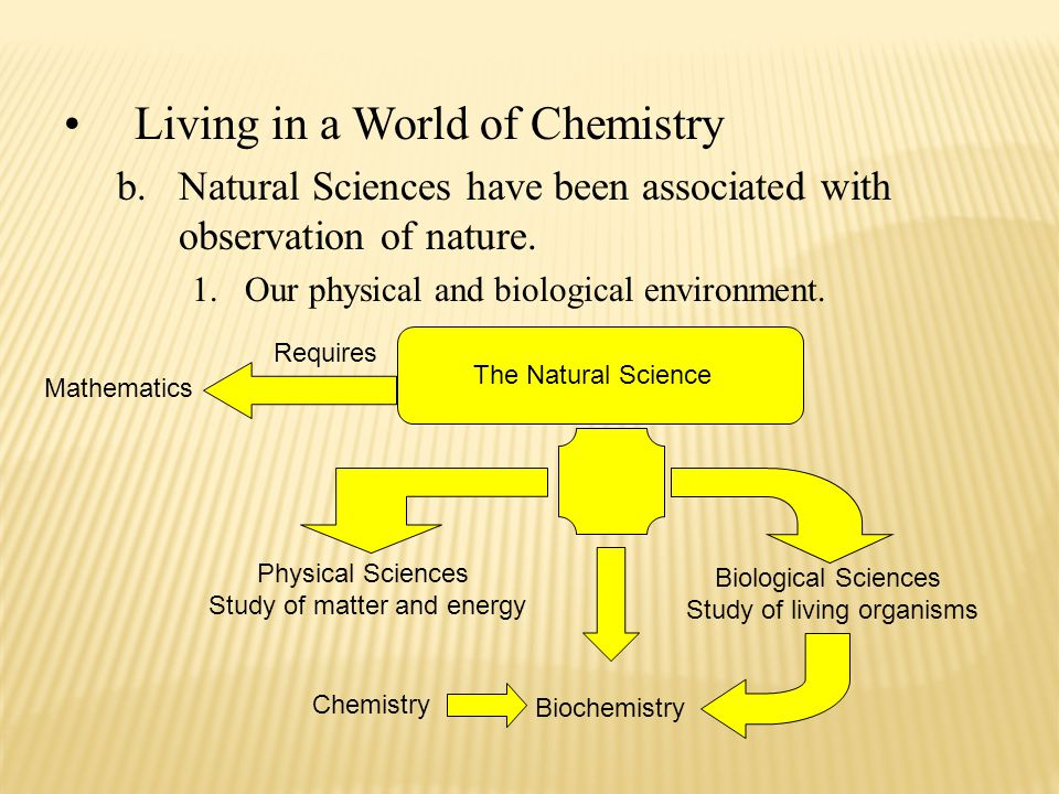Living in a World of Chemistry b.Natural Sciences have been associated with observation of nature.