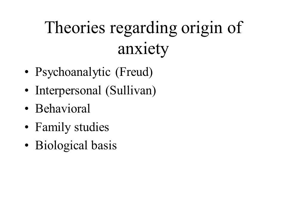 Theories regarding origin of anxiety Psychoanalytic (Freud) Interpersonal (Sullivan) Behavioral Family studies Biological basis