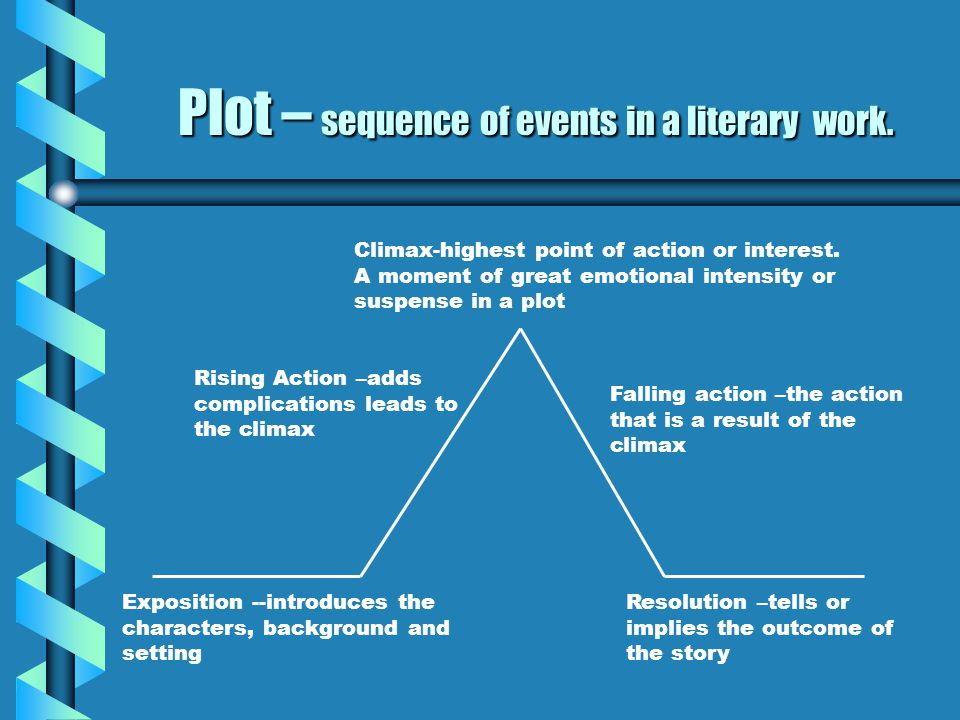 Plot – sequence of events in a literary work. Exposition --introduces the characters, background and setting Rising Action –adds complications leads t