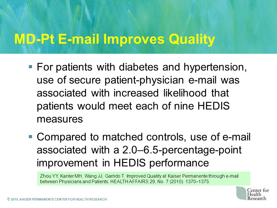 © 2010, KAISER PERMANENTE CENTER FOR HEALTH RESEARCH MD-Pt E-mail Improves Quality  For patients with diabetes and hypertension, use of secure patient-physician e-mail was associated with increased likelihood that patients would meet each of nine HEDIS measures  Compared to matched controls, use of e-mail associated with a 2.0–6.5-percentage-point improvement in HEDIS performance Zhou YY, Kanter MH, Wang JJ, Garrido T.