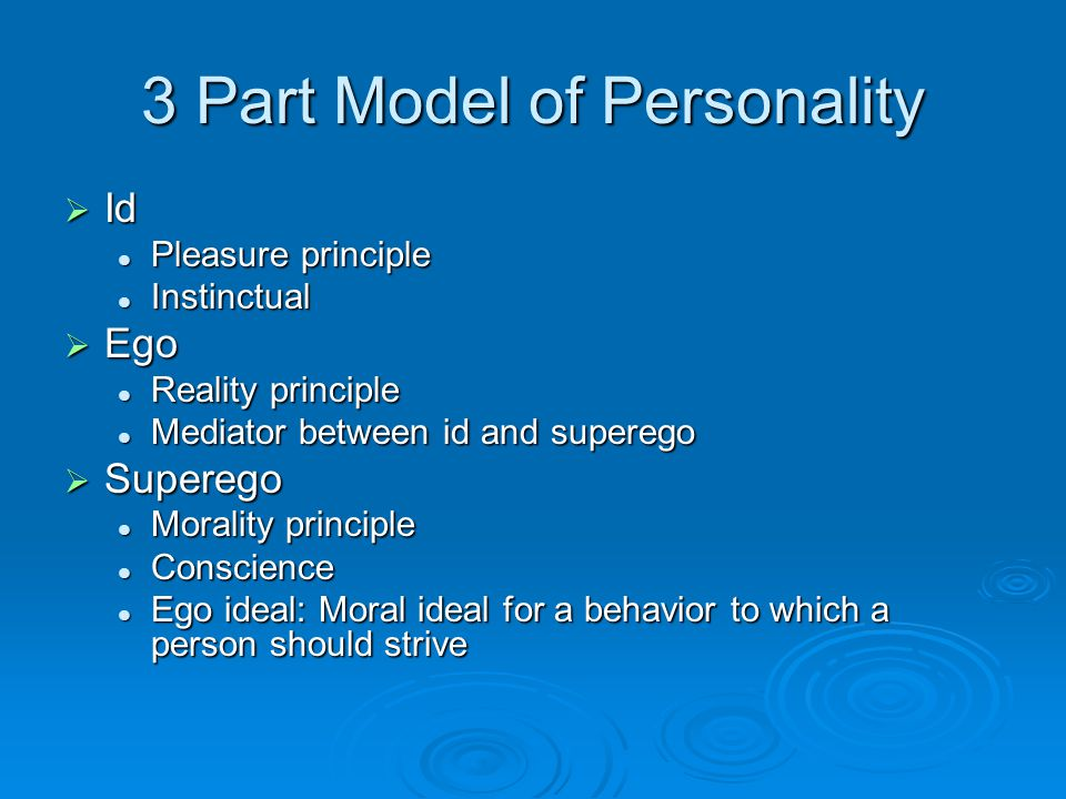 3 Part Model of Personality  Id Pleasure principle Pleasure principle Instinctual Instinctual  Ego Reality principle Reality principle Mediator betw