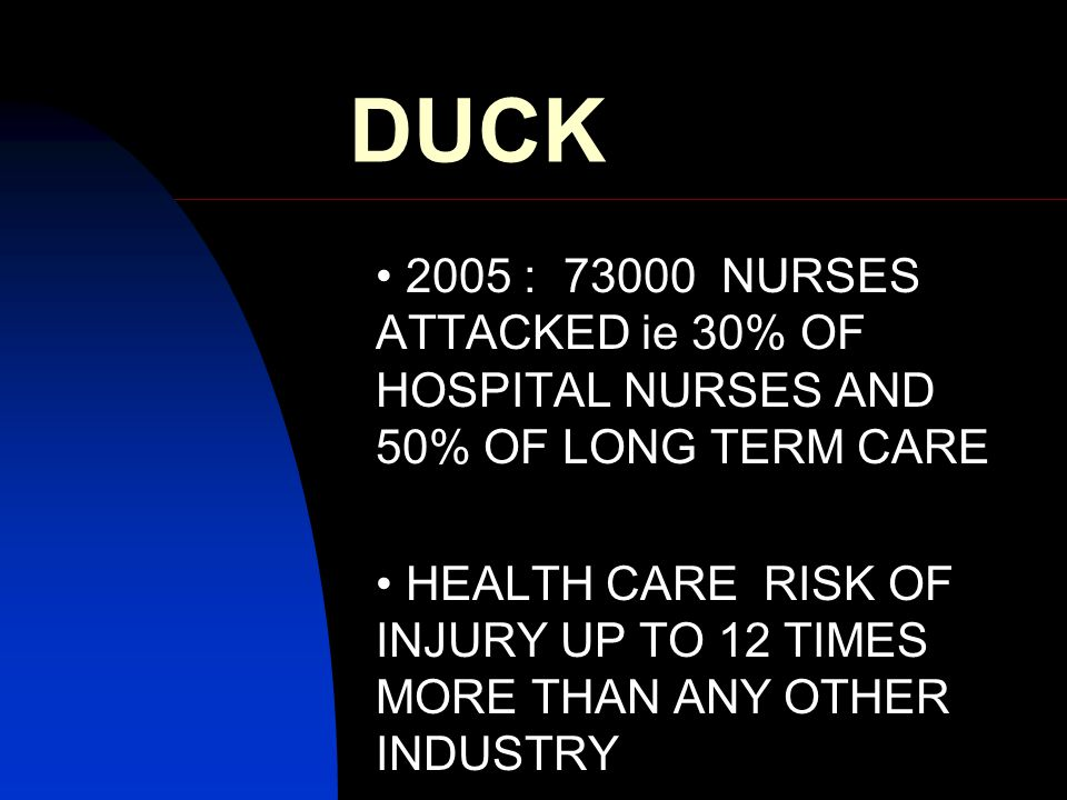 DUCK 2005 : 73000 NURSES ATTACKED ie 30% OF HOSPITAL NURSES AND 50% OF LONG TERM CARE HEALTH CARE RISK OF INJURY UP TO 12 TIMES MORE THAN ANY OTHER INDUSTRY