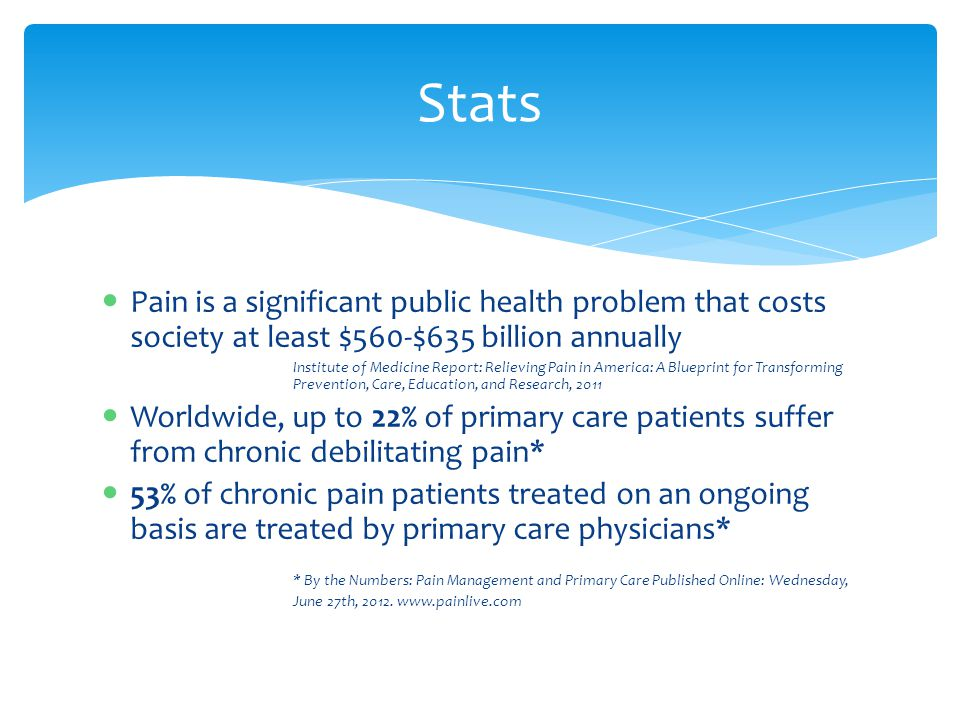 Pain is a significant public health problem that costs society at least $560-$635 billion annually Institute of Medicine Report: Relieving Pain in Ame