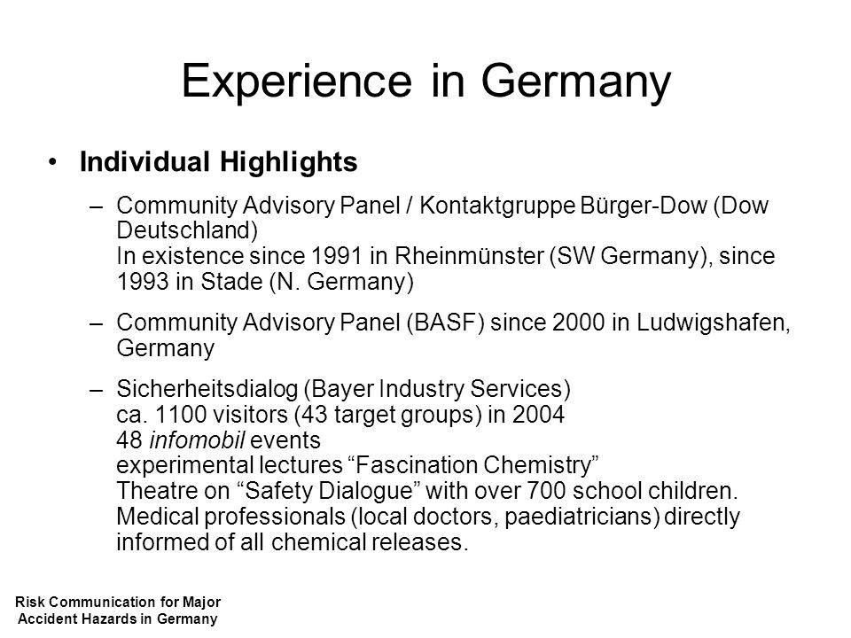 Experience in Germany Individual Highlights –Community Advisory Panel / Kontaktgruppe Bürger-Dow (Dow Deutschland) In existence since 1991 in Rheinmün