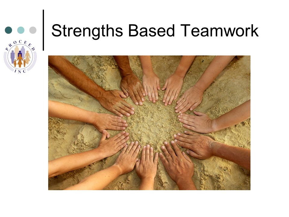 Strengths Based Teamwork