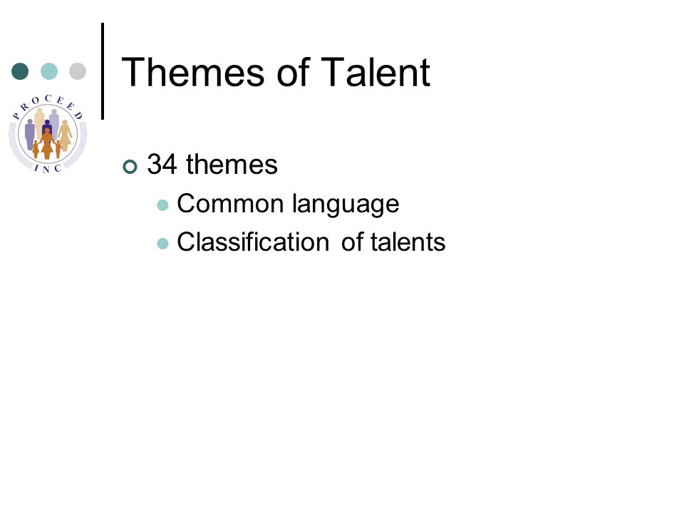 Themes of Talent 34 themes Common language Classification of talents