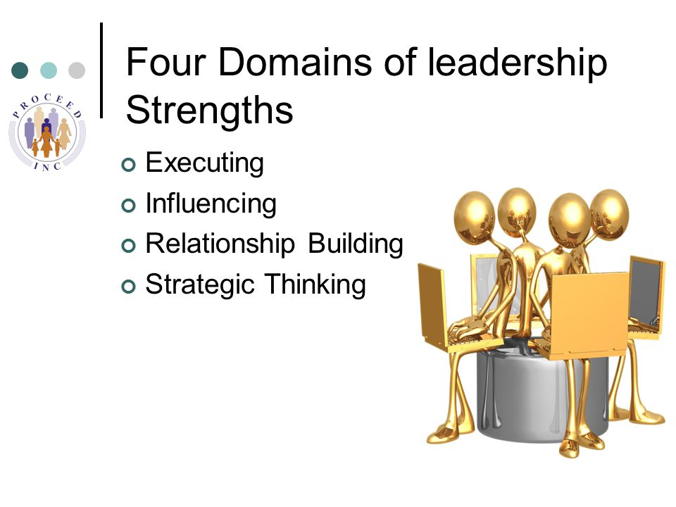 Four Domains of leadership Strengths Executing Influencing Relationship Building Strategic Thinking