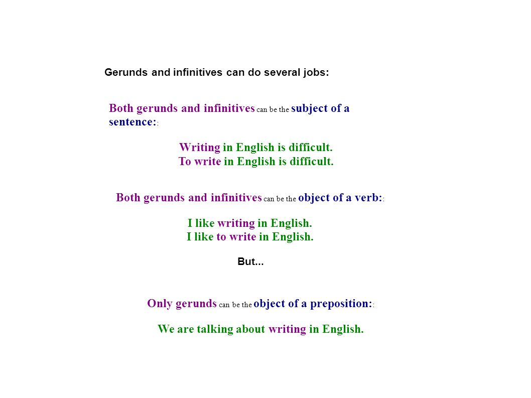 Both gerunds and infinitives can be the subject of a sentence: : Writing in English is difficult.