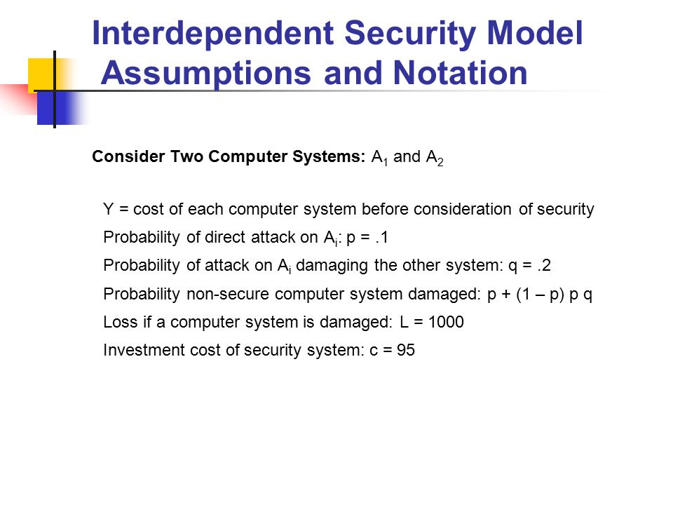 Interdependent Security Model Assumptions and Notation Consider Two Computer Systems: A 1 and A 2 Y = cost of each computer system before consideration of security Probability of direct attack on A i : p =.1 Probability of attack on A i damaging the other system: q =.2 Probability non-secure computer system damaged: p + (1 – p) p q Loss if a computer system is damaged: L = 1000 Investment cost of security system: c = 95