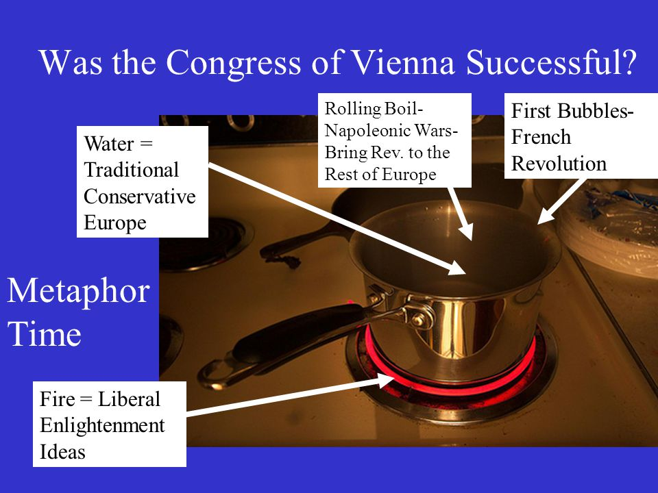 Was the Congress of Vienna Successful? Metaphor Time Water = Traditional Conservative Europe Fire = Liberal Enlightenment Ideas First Bubbles- French