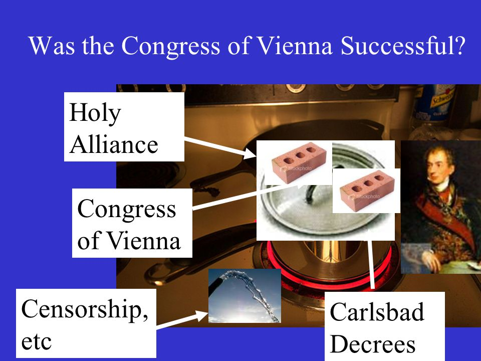 Was the Congress of Vienna Successful.