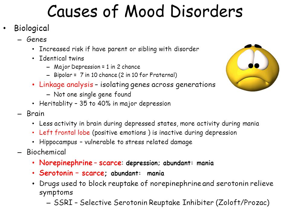 Causes of Mood Disorders Biological – Genes Increased risk if have parent or sibling with disorder Identical twins – Major Depression = 1 in 2 chance – Bipolar = 7 in 10 chance (2 in 10 for Fraternal) Linkage analysis – isolating genes across generations – Not one single gene found Heritablity – 35 to 40% in major depression – Brain Less activity in brain during depressed states, more activity during mania Left frontal lobe (positive emotions ) is inactive during depression Hippocampus – vulnerable to stress related damage – Biochemical Norepinephrine – scarce: depression; abundant: mania Serotonin – scarce; abundant: mania Drugs used to block reuptake of norepinephrine and serotonin relieve symptoms – SSRI – Selective Serotonin Reuptake Inhibiter (Zoloft/Prozac)
