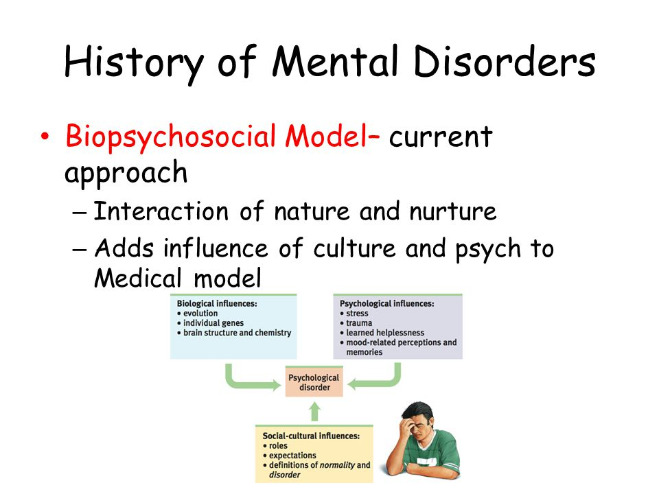 History of Mental Disorders Biopsychosocial Model– current approach – Interaction of nature and nurture – Adds influence of culture and psych to Medical model