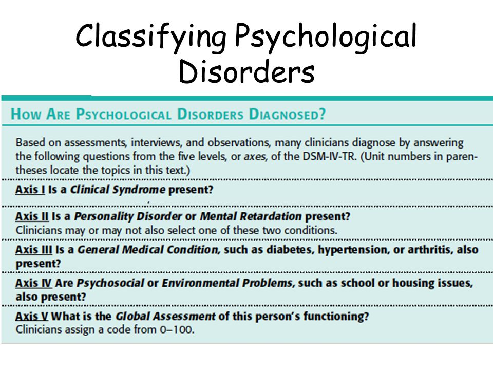 Two Major Classifications in the DSM Neurotic Disorders Distressing but one can still function in society and act rationally.