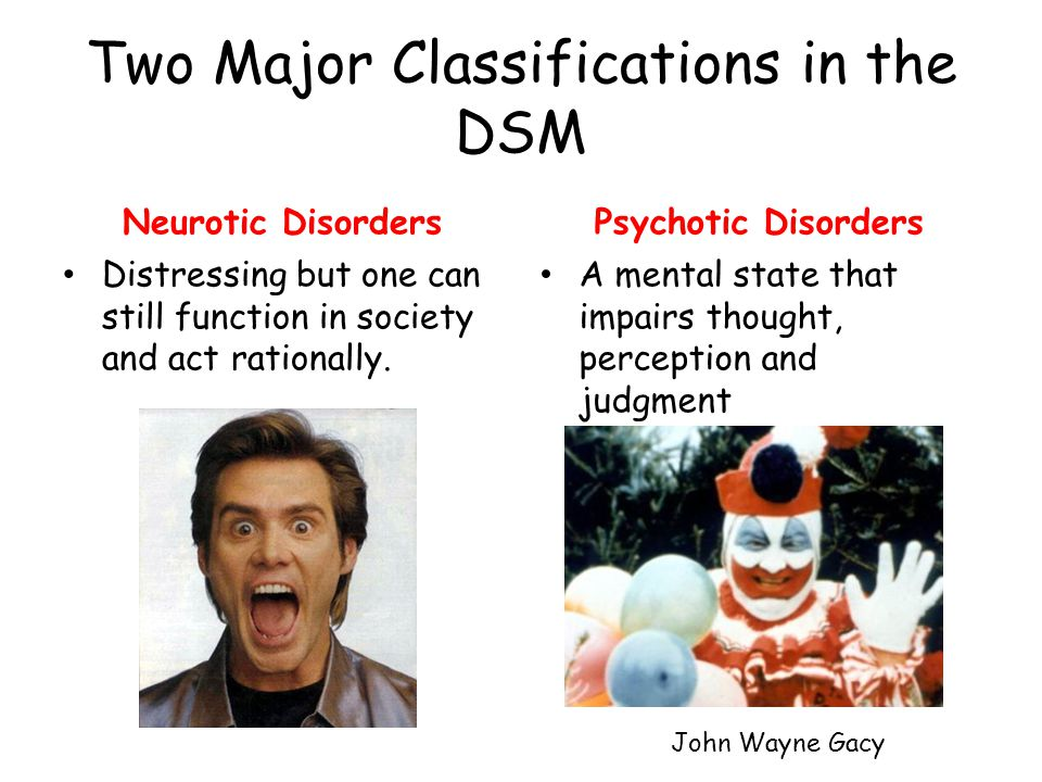 Causes of Anxiety Disorders Learned Perspective – Conditioned Classically conditioned by associating stimuli (i.e.