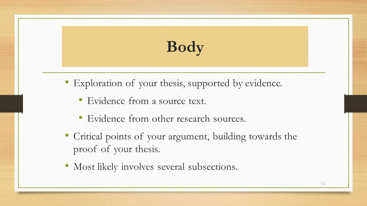 Body Exploration of your thesis, supported by evidence.