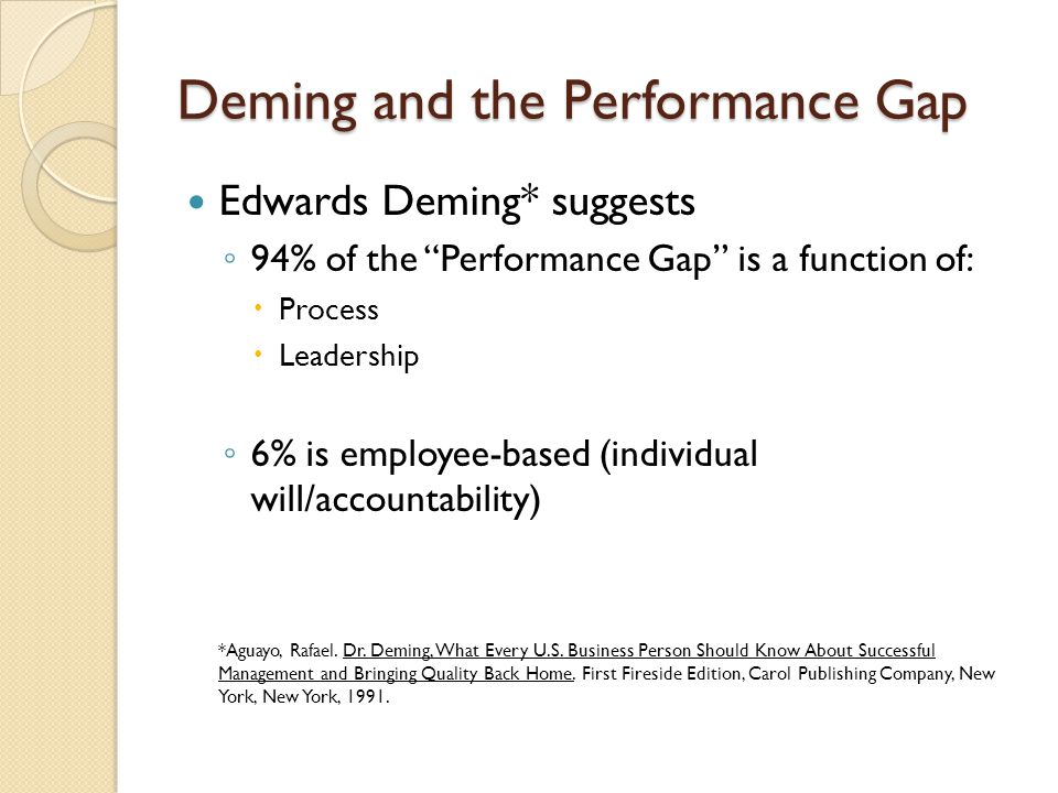 "Deming and the Performance Gap Edwards Deming* suggests ◦ 94% of the ""Performance Gap"" is a function of:  Process  Leadership ◦ 6% is employee-based"