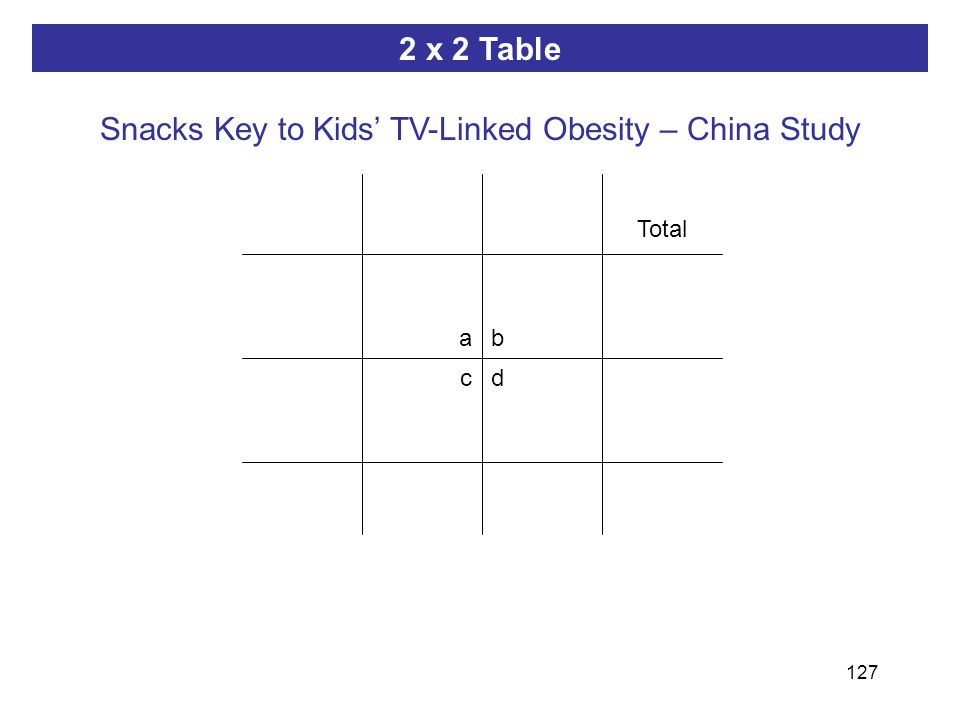 127 ab dc 2 x 2 Table Total Snacks Key to Kids' TV-Linked Obesity – China Study