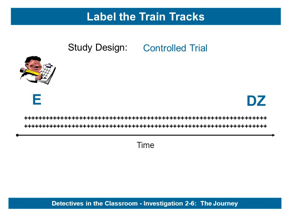 Time +++++++++++++++++++++++++++++++++++++++++++++++++++++++++++++++++ Study Design: E DZ Label the Train Tracks - Controlled Trial Detectives in the Classroom - Investigation 2-6: The Journey