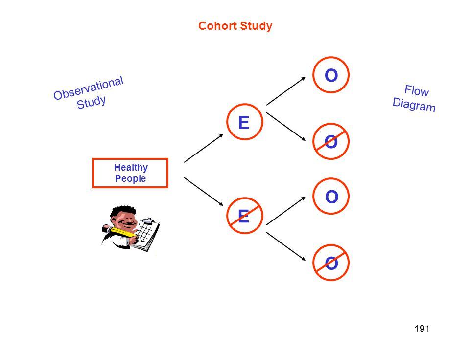 191 Healthy People Flow Diagram - Healthy People E E O O O O Cohort Study Observational Study