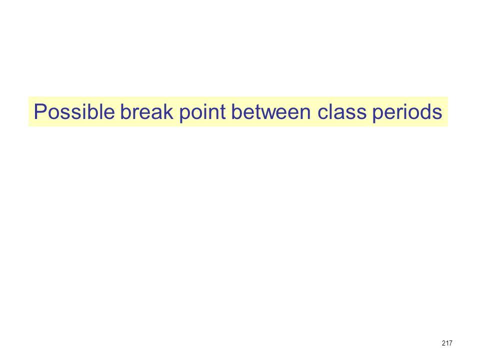 217 Possible break point between class periods