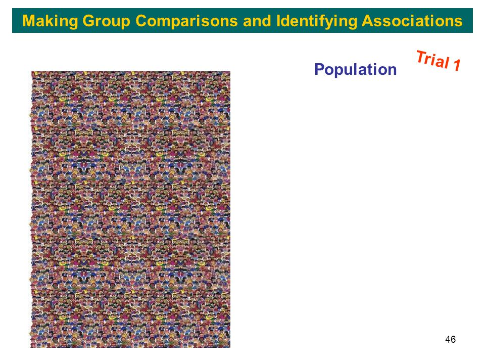 46 Population Trial 1 Making Group Comparisons and Identifying Associations